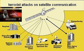 Terroranschlag auf kommunikationssatelliten